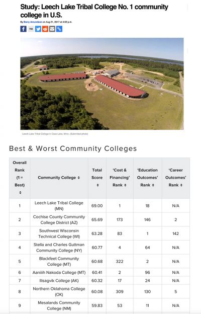 LLTC #1 Community College in the U.S.